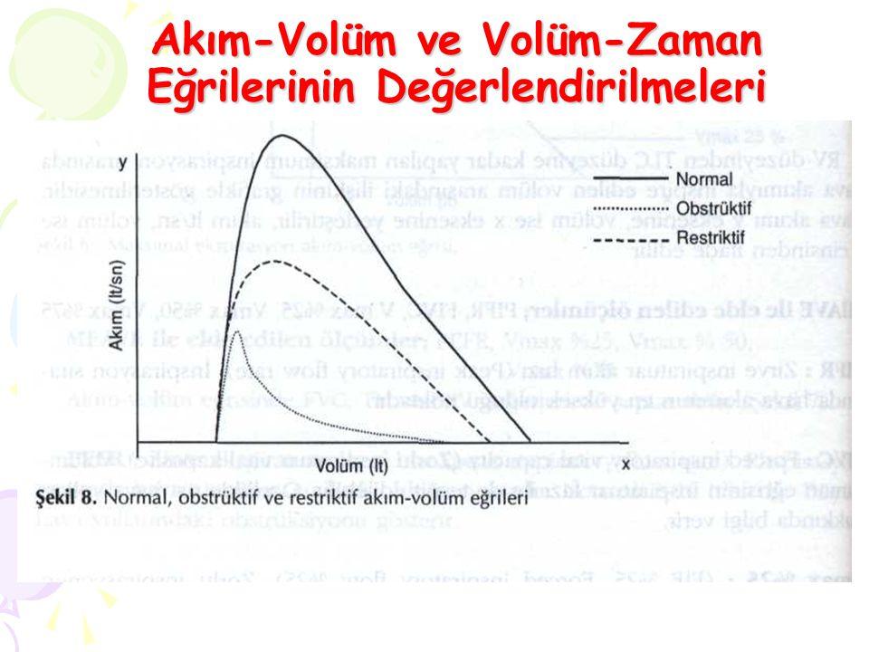 Normal Ekspirasyon akım kısıtlanması İnspirasyon akım kısıtlanması Restriksiyon Yukarı solunum yolları obstriksiyonu Küçük hava yolları Obstrüksiyonu Hava hapsi Akım-Volüm ve Volüm-Zaman Eğrilerinin Değerlendirilmeleri