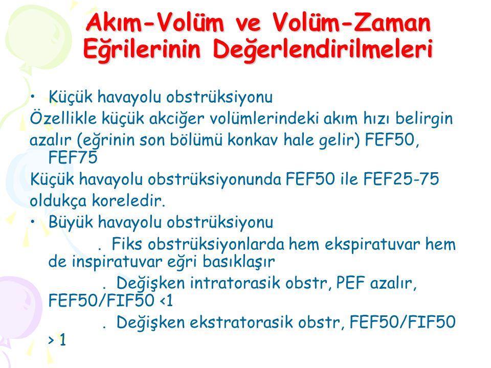 Küçük havayolu obstrüksiyonu Özellikle küçük akciğer volümlerindeki akım hızı belirgin azalır (eğrinin son bölümü konkav hale gelir) FEF50, FEF75 Küçük havayolu obstrüksiyonunda FEF50 ile FEF25-75 oldukça koreledir.