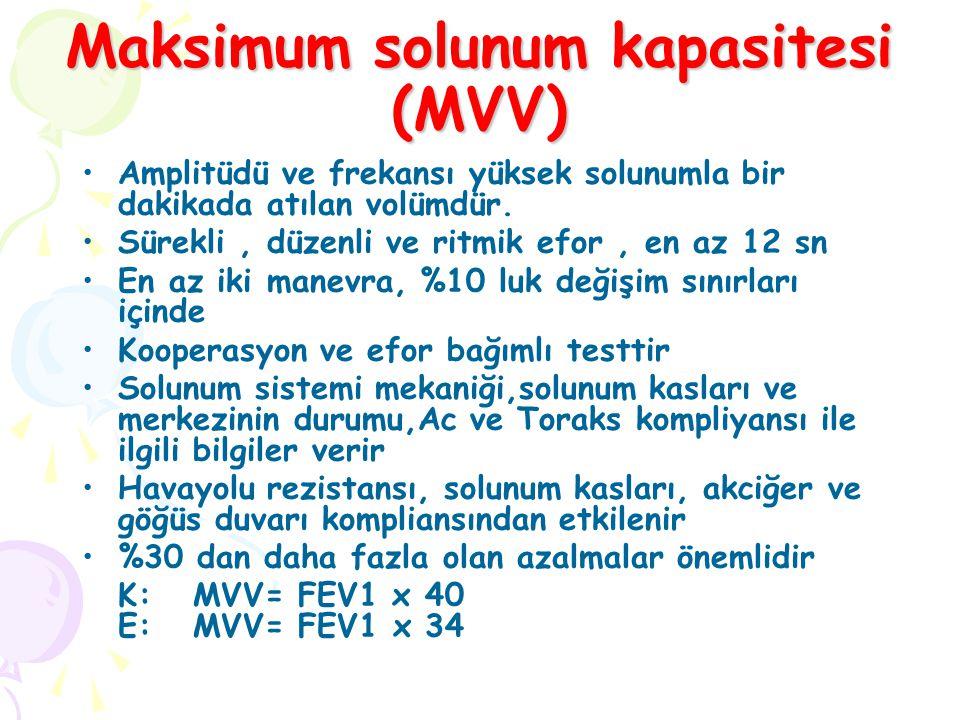 Maksimum solunum kapasitesi (MVV) Amplitüdü ve frekansı yüksek solunumla bir dakikada atılan volümdür. Sürekli, düzenli ve ritmik efor, en az 12 sn En