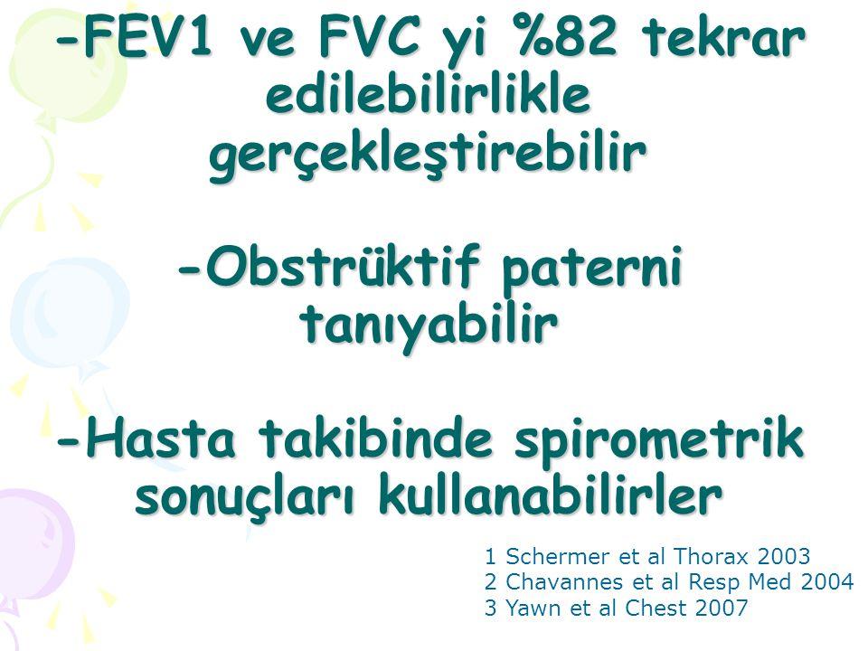 Birinci Basamakta Kalite; Eğitilmiş pratisyenler -FEV1 ve FVC yi %82 tekrar edilebilirlikle gerçekleştirebilir -Obstrüktif paterni tanıyabilir -Hasta takibinde spirometrik sonuçları kullanabilirler 1 Schermer et al Thorax 2003 2 Chavannes et al Resp Med 2004 3 Yawn et al Chest 2007