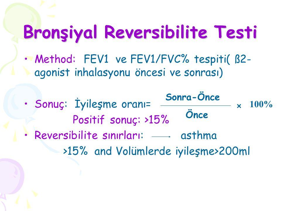 Bronşiyal Reversibilite Testi Method: FEV1 ve FEV1/FVC% tespiti( ß2- agonist inhalasyonu öncesi ve sonrası) Sonuç: İyileşme oranı= Positif sonuç: >15% Reversibilite sınırları: asthma >15% and Volümlerde iyileşme>200ml Sonra-Önce Önce × 100%