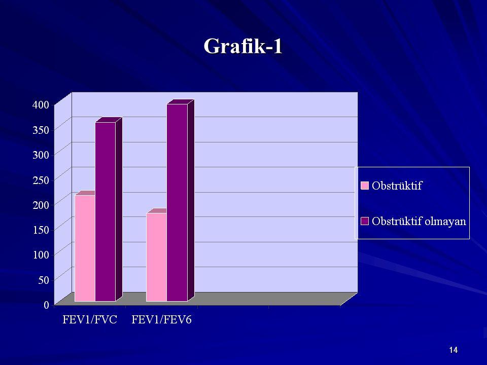 14 Grafik-1