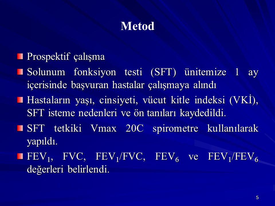 5 Metod Prospektif çalışma Solunum fonksiyon testi (SFT) ünitemize 1 ay içerisinde başvuran hastalar çalışmaya alındı Hastaların yaşı, cinsiyeti, vücut kitle indeksi (VKİ), SFT isteme nedenleri ve ön tanıları kaydedildi.