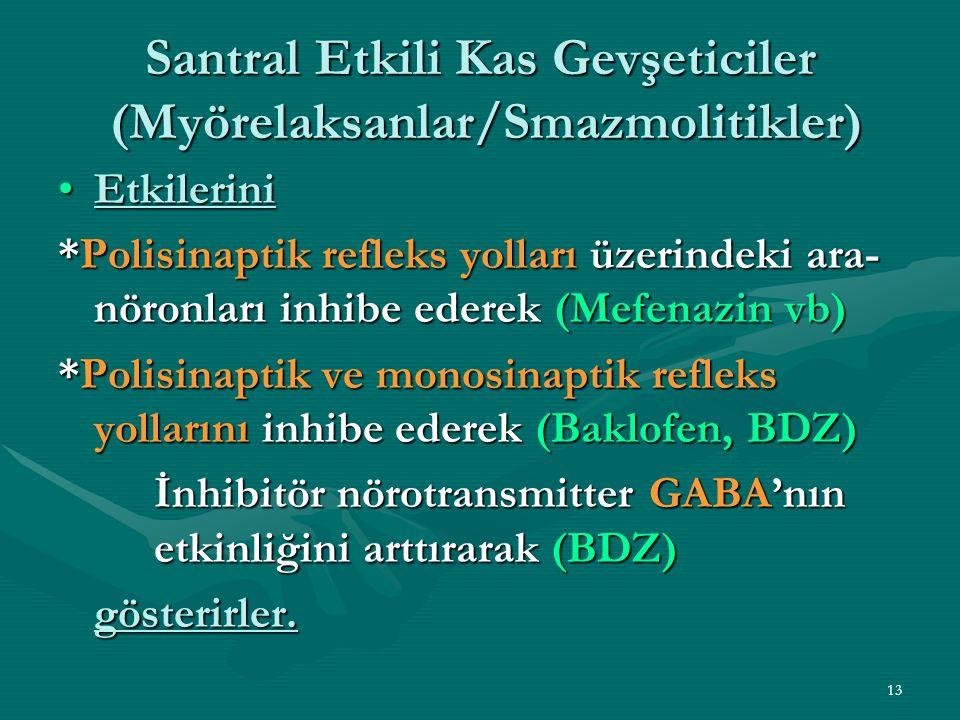 13 Santral Etkili Kas Gevşeticiler (Myörelaksanlar/Smazmolitikler) EtkileriniEtkilerini *Polisinaptik refleks yolları üzerindeki ara- nöronları inhibe ederek (Mefenazin vb) *Polisinaptik ve monosinaptik refleks yollarını inhibe ederek (Baklofen, BDZ) İnhibitör nörotransmitter GABA'nın etkinliğini arttırarak (BDZ) gösterirler.