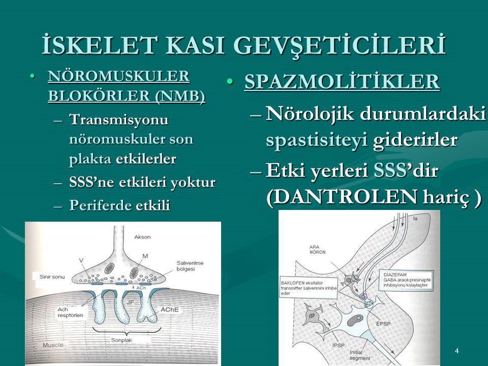 4 İSKELET KASI GEVŞETİCİLERİ NÖROMUSKULER BLOKÖRLER (NMB)NÖROMUSKULER BLOKÖRLER (NMB) –Transmisyonu nöromuskuler son plakta etkilerler –SSS'ne etkileri yoktur –Periferde etkili SPAZMOLİTİKLER –Nörolojik durumlardaki spastisiteyi giderirler –Etki yerleri SSS'dir (DANTROLEN hariç )