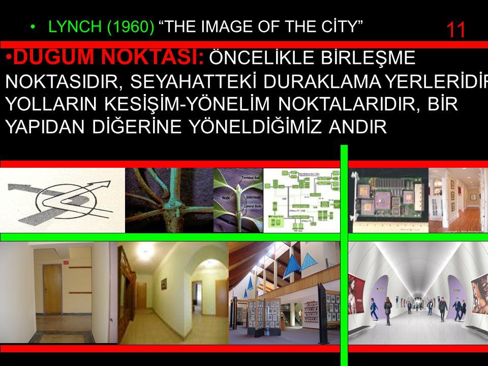 """LYNCH (1960) """"THE IMAGE OF THE CİTY"""" DÜĞÜM NOKTASI: ÖNCELİKLE BİRLEŞME NOKTASIDIR, SEYAHATTEKİ DURAKLAMA YERLERİDİR, YOLLARIN KESİŞİM-YÖNELİM NOKTALAR"""