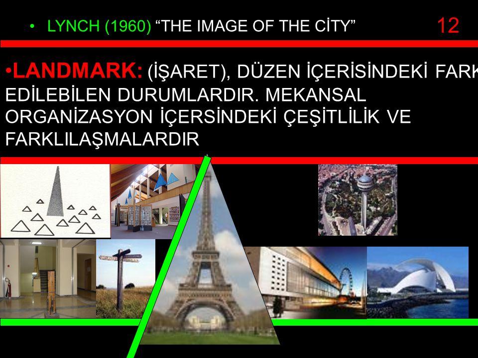 """LYNCH (1960) """"THE IMAGE OF THE CİTY"""" LANDMARK: (İŞARET), DÜZEN İÇERİSİNDEKİ FARK EDİLEBİLEN DURUMLARDIR. MEKANSAL ORGANİZASYON İÇERSİNDEKİ ÇEŞİTLİLİK"""