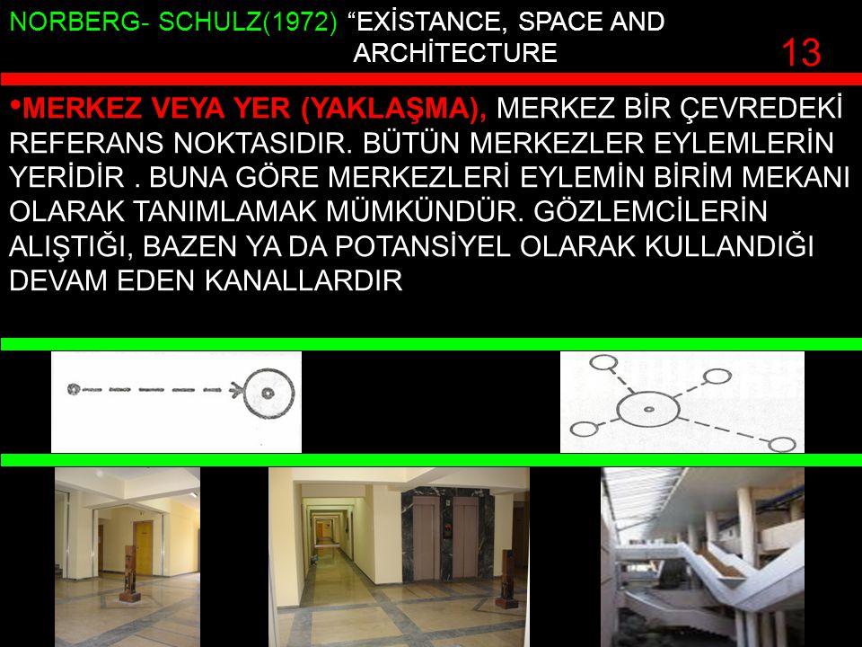 """NORBERG- SCHULZ(1972) """"EXİSTANCE, SPACE AND ARCHİTECTURE"""" MERKEZ VEYA YER (YAKLAŞMA), MERKEZ BİR ÇEVREDEKİ REFERANS NOKTASIDIR. BÜTÜN MERKEZLER EYLEML"""