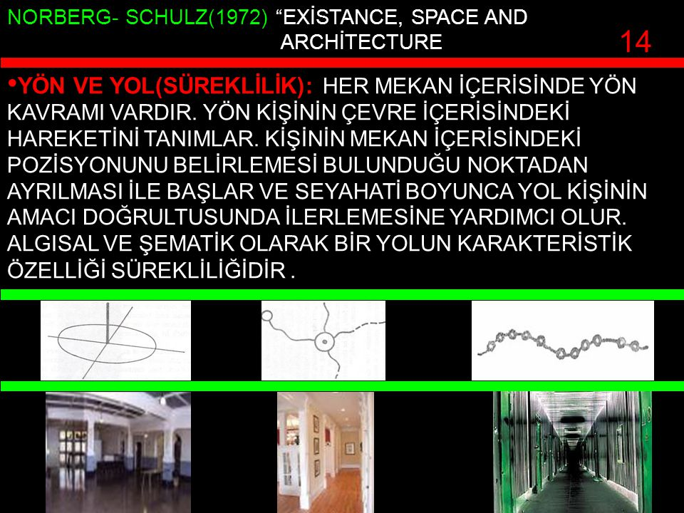 """NORBERG- SCHULZ(1972) """"EXİSTANCE, SPACE AND ARCHİTECTURE"""" YÖN VE YOL(SÜREKLİLİK): HER MEKAN İÇERİSİNDE YÖN KAVRAMI VARDIR. YÖN KİŞİNİN ÇEVRE İÇERİSİND"""