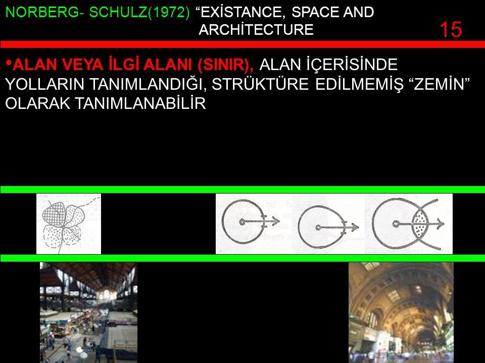 NORBERG- SCHULZ(1972) EXİSTANCE, SPACE AND ARCHİTECTURE ALAN VEYA İLGİ ALANI (SINIR), ALAN İÇERİSİNDE YOLLARIN TANIMLANDIĞI, STRÜKTÜRE EDİLMEMİŞ ZEMİN OLARAK TANIMLANABİLİR 15