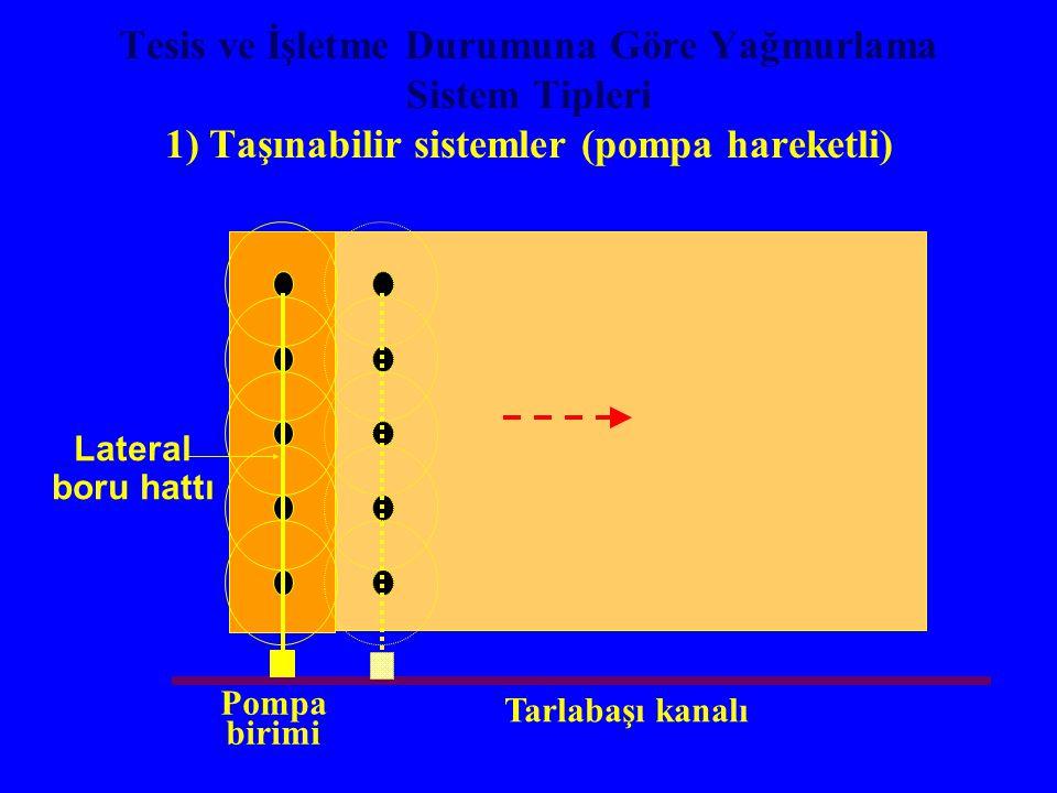 Tesis ve İşletme Durumuna Göre Yağmurlama Sistem Tipleri 1) Taşınabilir sistemler (pompa hareketli) Tarlabaşı kanalı Pompa birimi Lateral boru hattı