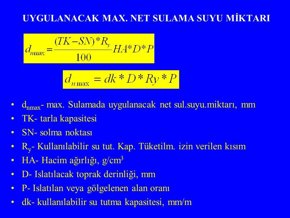 UYGULANACAK MAX.NET SULAMA SUYU MİKTARI d nmax - max.