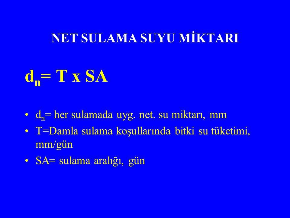 NET SULAMA SUYU MİKTARI d n = T x SA d n = her sulamada uyg.