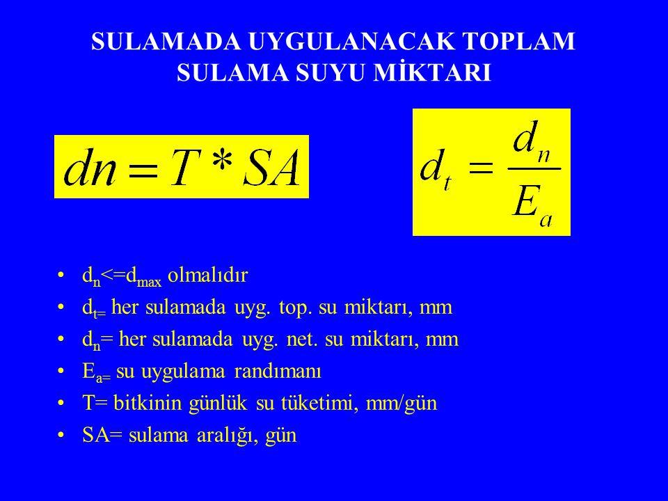 SULAMADA UYGULANACAK TOPLAM SULAMA SUYU MİKTARI d n <=d max olmalıdır d t= her sulamada uyg.