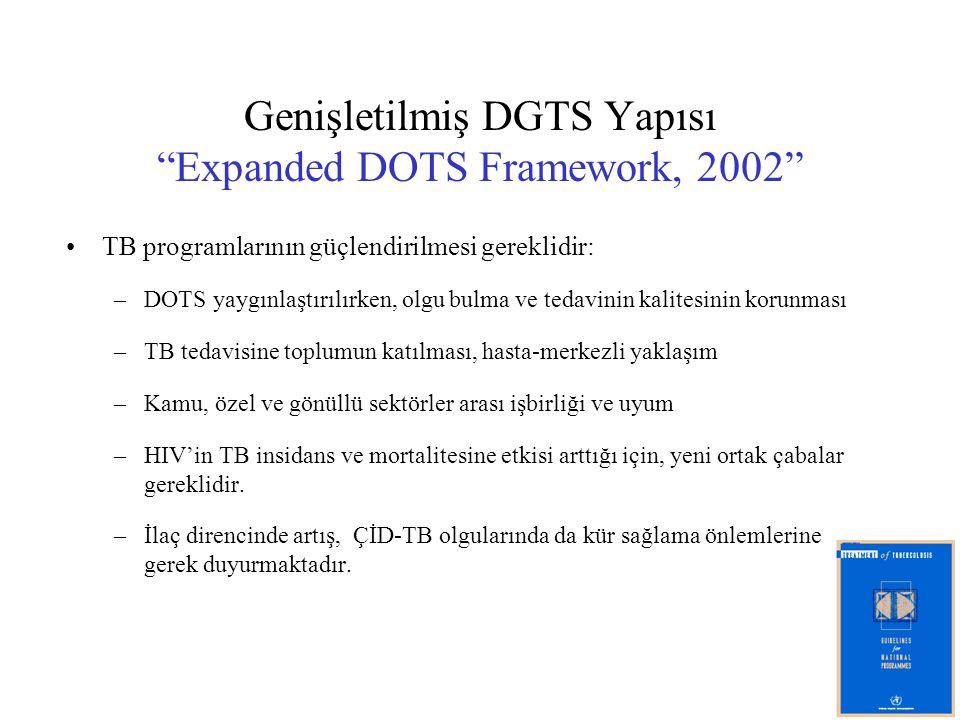 """Genişletilmiş DGTS Yapısı """"Expanded DOTS Framework, 2002"""" TB programlarının güçlendirilmesi gereklidir: –DOTS yaygınlaştırılırken, olgu bulma ve tedav"""
