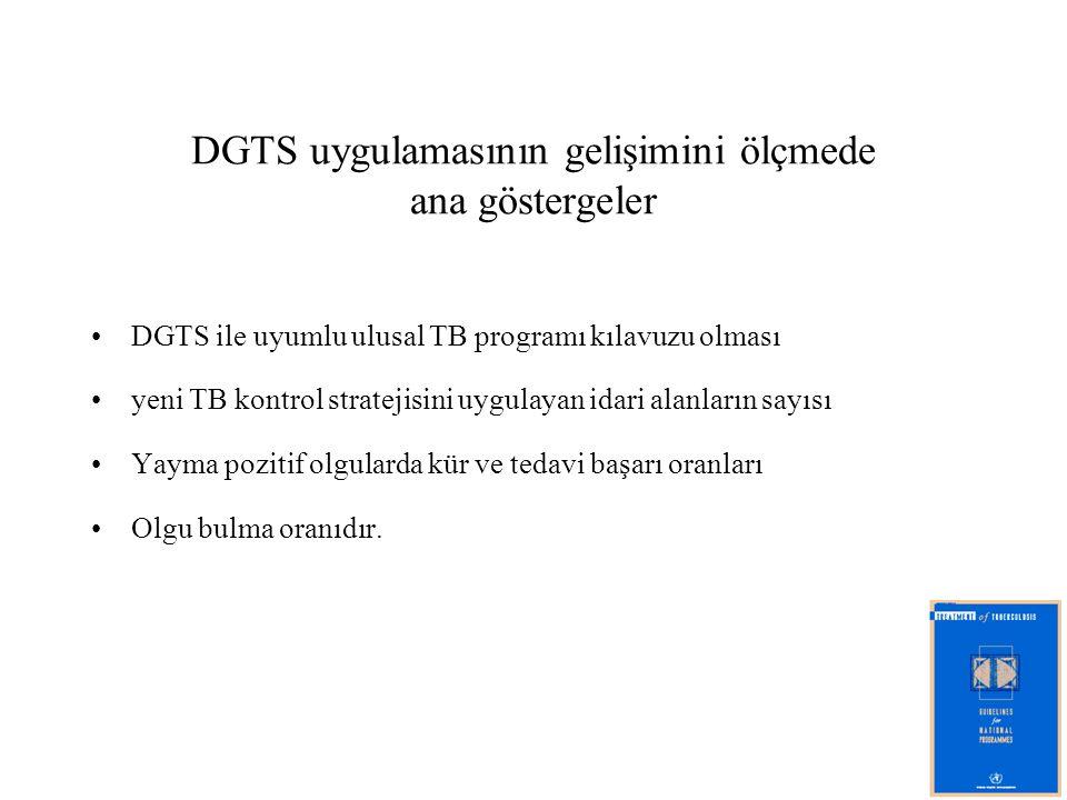 DGTS uygulamasının gelişimini ölçmede ana göstergeler DGTS ile uyumlu ulusal TB programı kılavuzu olması yeni TB kontrol stratejisini uygulayan idari
