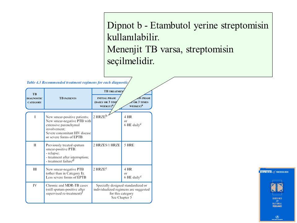 Dipnot b - Etambutol yerine streptomisin kullanılabilir. Menenjit TB varsa, streptomisin seçilmelidir.