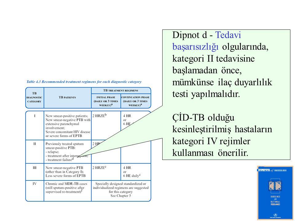 Dipnot d - Tedavi başarısızlığı olgularında, kategori II tedavisine başlamadan önce, mümkünse ilaç duyarlılık testi yapılmalıdır. ÇİD-TB olduğu kesinl