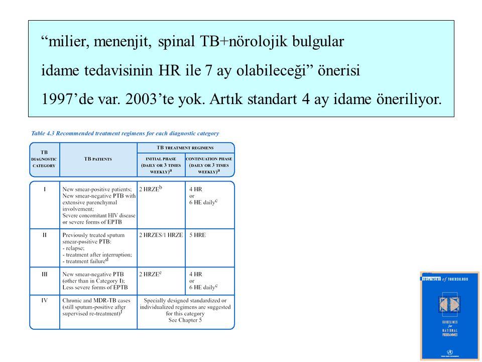 """""""milier, menenjit, spinal TB+nörolojik bulgular idame tedavisinin HR ile 7 ay olabileceği"""" önerisi 1997'de var. 2003'te yok. Artık standart 4 ay idame"""