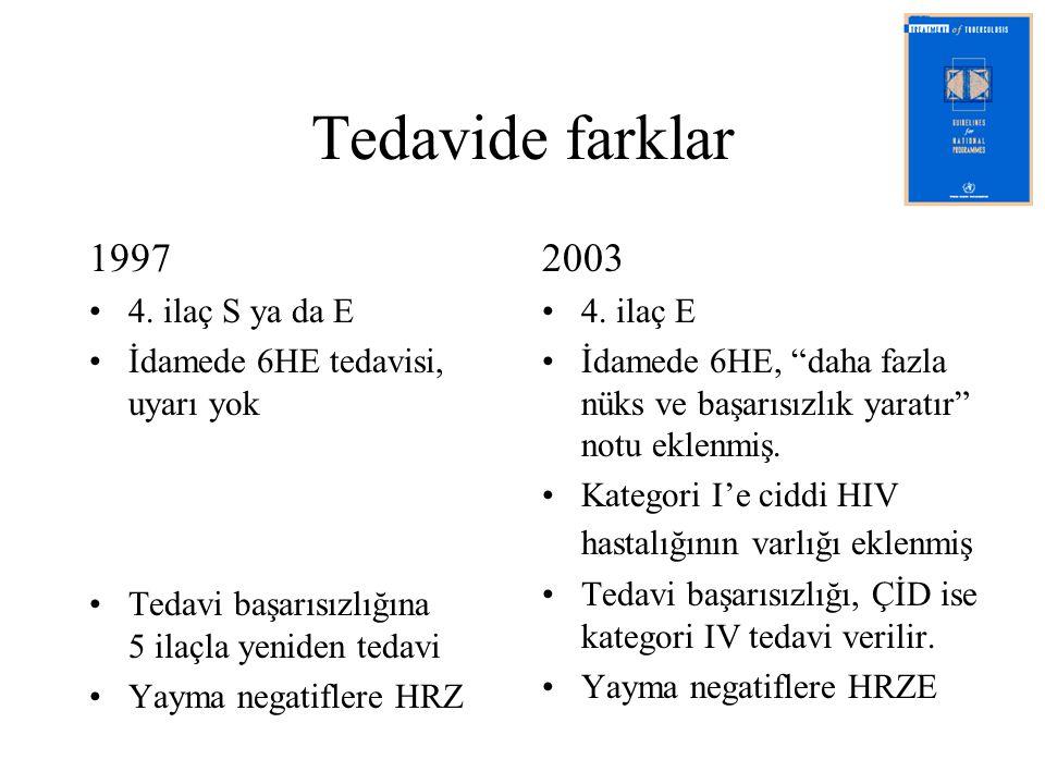 Tedavide farklar 1997 4. ilaç S ya da E İdamede 6HE tedavisi, uyarı yok Tedavi başarısızlığına 5 ilaçla yeniden tedavi Yayma negatiflere HRZ 2003 4. i