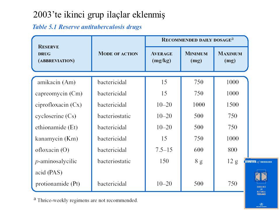 2003'te ikinci grup ilaçlar eklenmiş