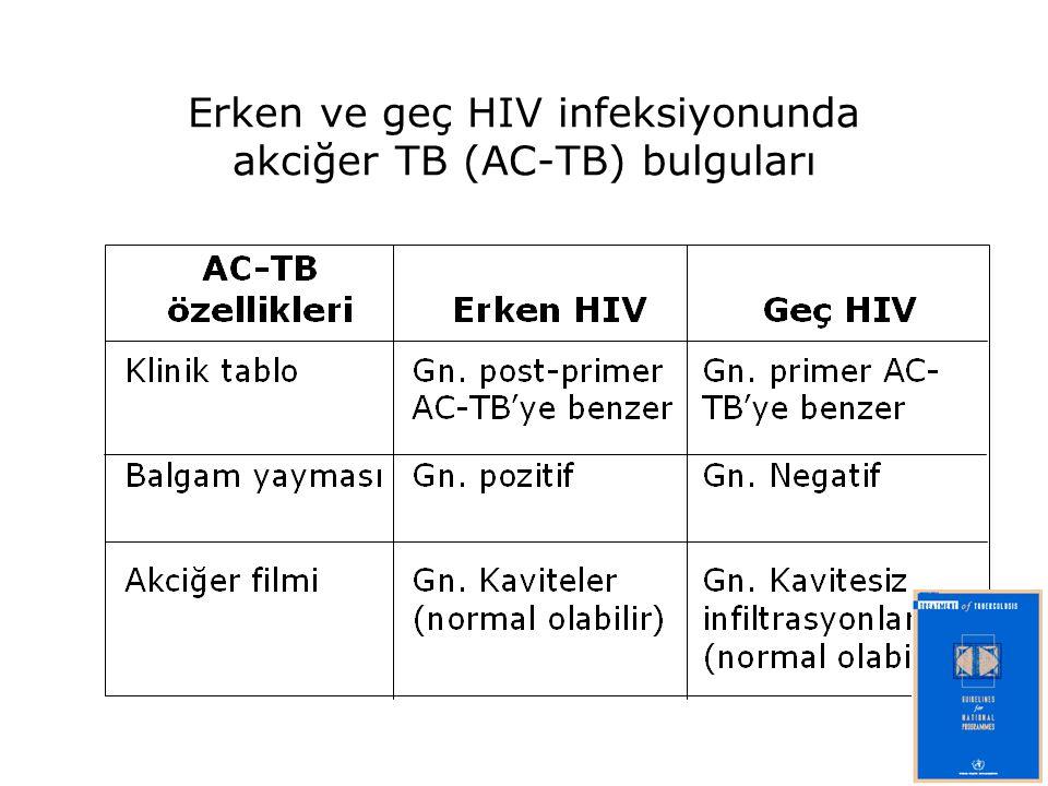 Erken ve geç HIV infeksiyonunda akciğer TB (AC-TB) bulguları