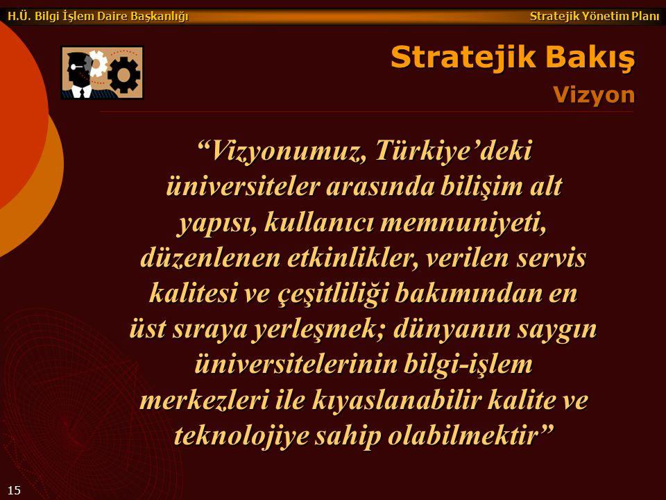 """Stratejik Yönetim Planı H.Ü. Bilgi İşlem Daire Başkanlığı 15 Vizyon Stratejik Bakış """"Vizyonumuz, Türkiye'deki üniversiteler arasında bilişim alt yapıs"""