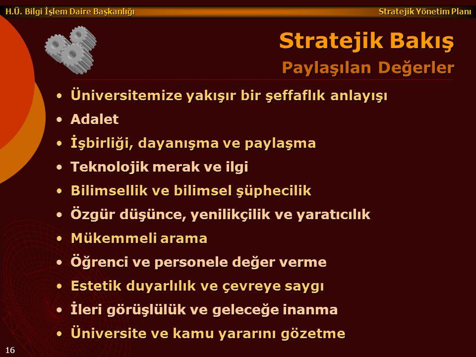 Stratejik Yönetim Planı H.Ü. Bilgi İşlem Daire Başkanlığı 16 Paylaşılan Değerler Stratejik Bakış Üniversitemize yakışır bir şeffaflık anlayışıÜniversi