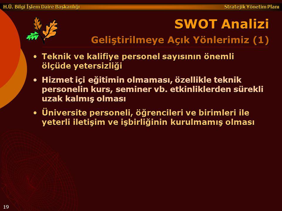 Stratejik Yönetim Planı H.Ü. Bilgi İşlem Daire Başkanlığı 19 Geliştirilmeye Açık Yönlerimiz (1) SWOT Analizi Teknik ve kalifiye personel sayısının öne