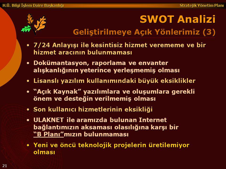 Stratejik Yönetim Planı H.Ü. Bilgi İşlem Daire Başkanlığı 21 SWOT Analizi 7/24 Anlayışı ile kesintisiz hizmet verememe ve bir hizmet aracının bulunmam