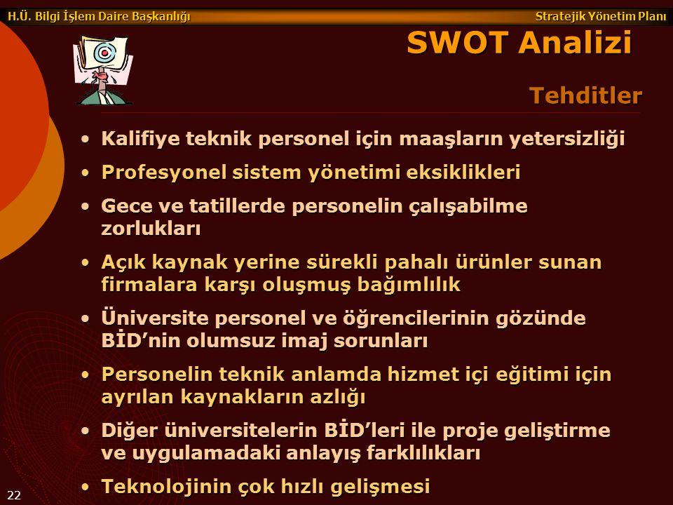 Stratejik Yönetim Planı H.Ü. Bilgi İşlem Daire Başkanlığı 22 Tehditler SWOT Analizi Kalifiye teknik personel için maaşların yetersizliğiKalifiye tekni