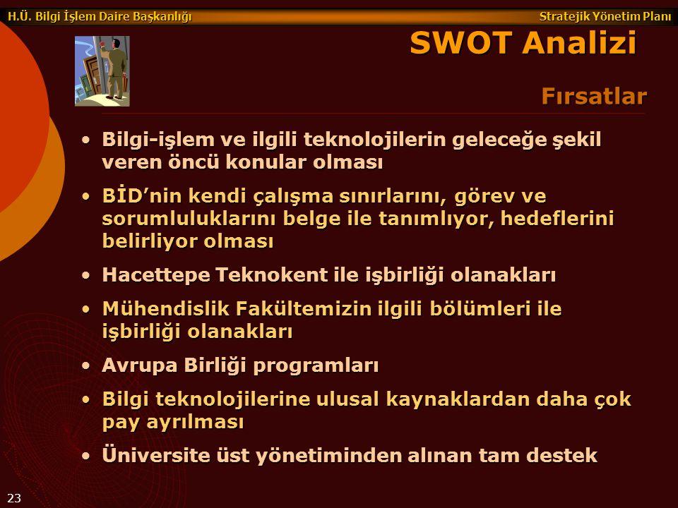 Stratejik Yönetim Planı H.Ü. Bilgi İşlem Daire Başkanlığı 23 Fırsatlar SWOT Analizi Bilgi-işlem ve ilgili teknolojilerin geleceğe şekil veren öncü kon