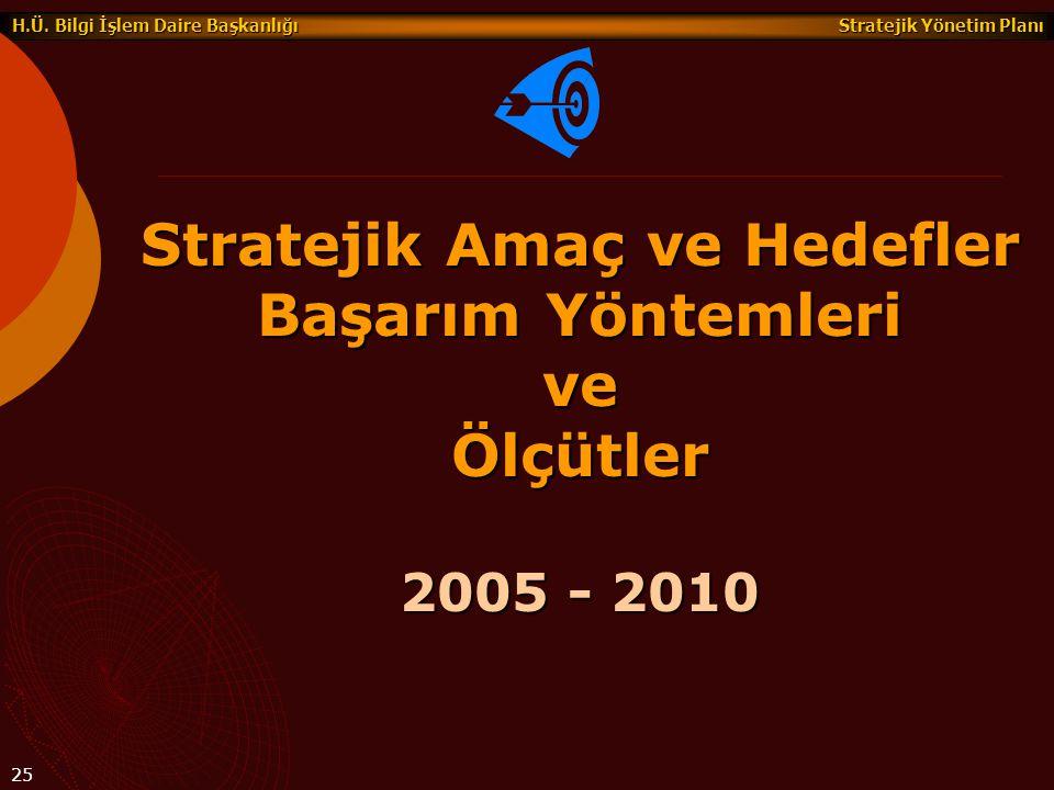 Stratejik Yönetim Planı H.Ü. Bilgi İşlem Daire Başkanlığı 25 Stratejik Amaç ve Hedefler Başarım Yöntemleri ve Ölçütler 2005 - 2010