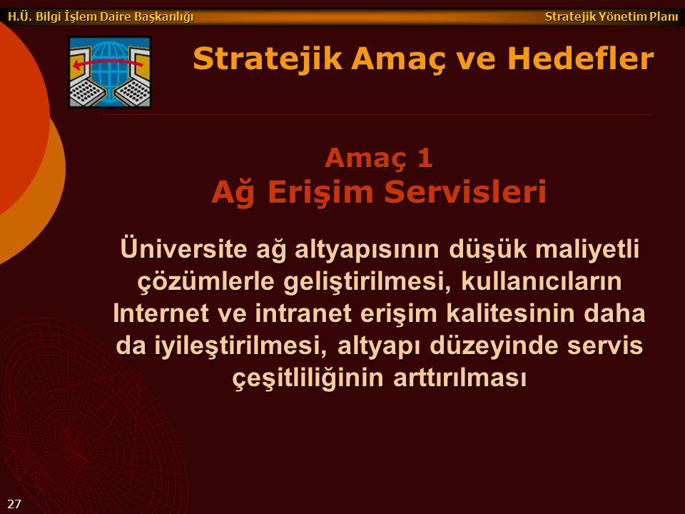 Stratejik Yönetim Planı H.Ü. Bilgi İşlem Daire Başkanlığı 27 Üniversite ağ altyapısının düşük maliyetli çözümlerle geliştirilmesi, kullanıcıların Inte
