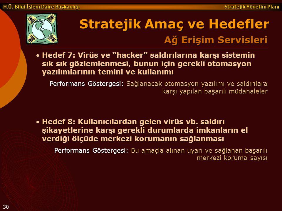 """Stratejik Yönetim Planı H.Ü. Bilgi İşlem Daire Başkanlığı 30 Stratejik Amaç ve Hedefler Ağ Erişim Servisleri Hedef 7: Virüs ve """"hacker"""" saldırılarına"""