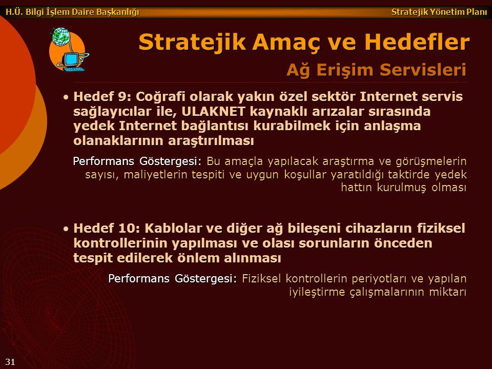 Stratejik Yönetim Planı H.Ü. Bilgi İşlem Daire Başkanlığı 31 Hedef 9: Coğrafi olarak yakın özel sektör Internet servis sağlayıcılar ile, ULAKNET kayna