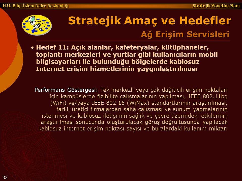 Stratejik Yönetim Planı H.Ü. Bilgi İşlem Daire Başkanlığı 32 Hedef 11: Açık alanlar, kafeteryalar, kütüphaneler, toplantı merkezleri ve yurtlar gibi k