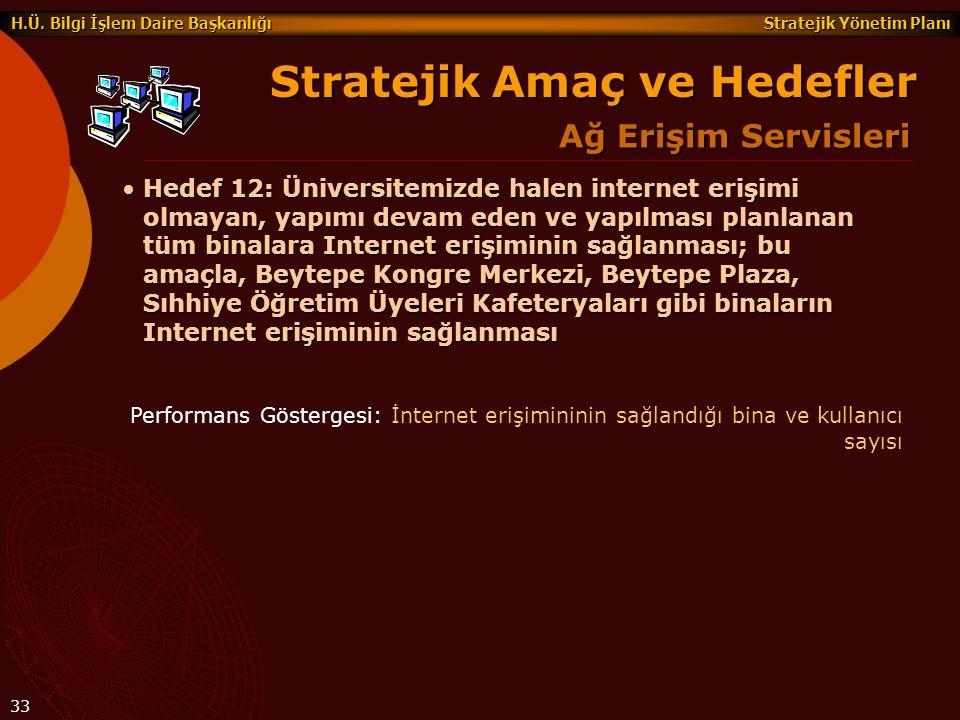 Stratejik Yönetim Planı H.Ü. Bilgi İşlem Daire Başkanlığı 33 Hedef 12: Üniversitemizde halen internet erişimi olmayan, yapımı devam eden ve yapılması