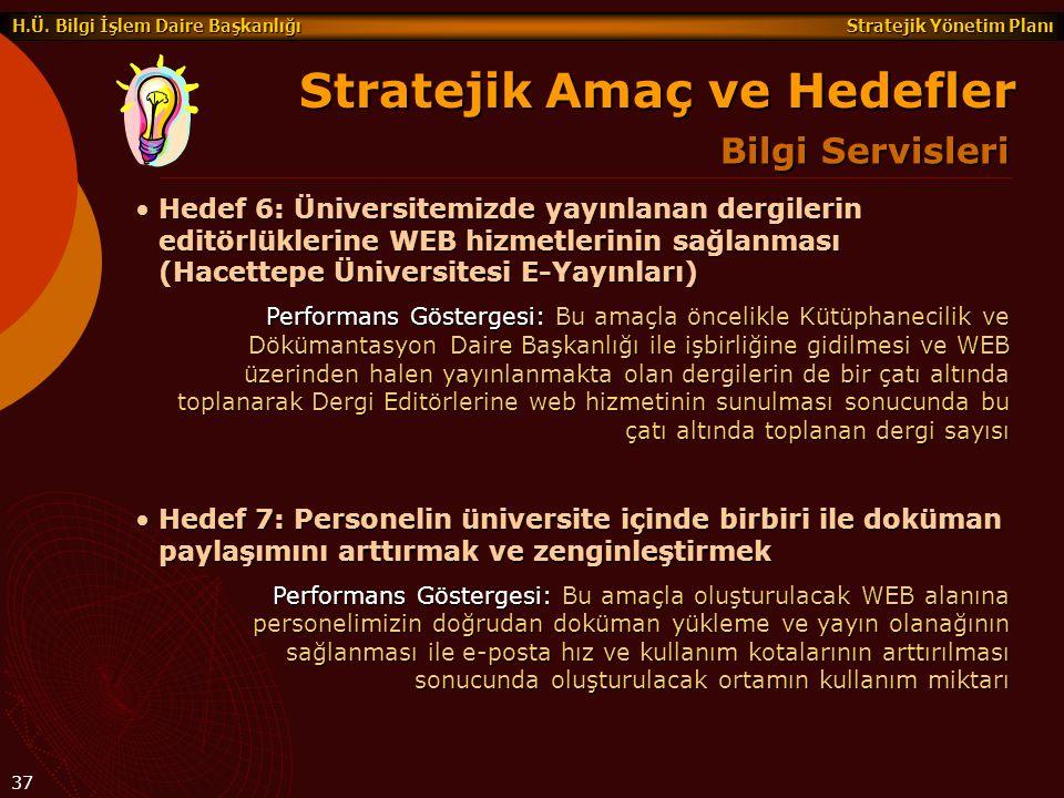 Stratejik Yönetim Planı H.Ü. Bilgi İşlem Daire Başkanlığı 37 Hedef 6: Üniversitemizde yayınlanan dergilerin editörlüklerine WEB hizmetlerinin sağlanma