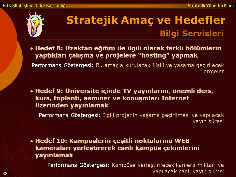 Stratejik Yönetim Planı H.Ü. Bilgi İşlem Daire Başkanlığı 38 Hedef 8: Uzaktan eğitim ile ilgili olarak farklı bölümlerin yaptıkları çalışma ve projele