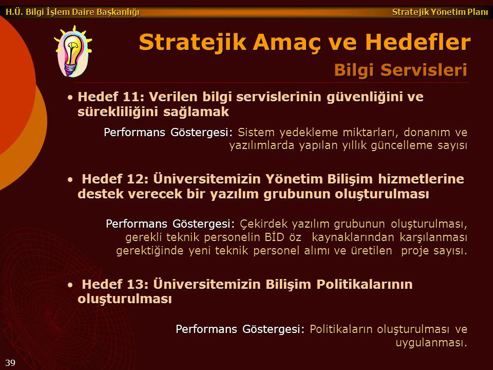 Stratejik Yönetim Planı H.Ü. Bilgi İşlem Daire Başkanlığı 39 Hedef 11: Verilen bilgi servislerinin güvenliğini ve sürekliliğini sağlamakHedef 11: Veri