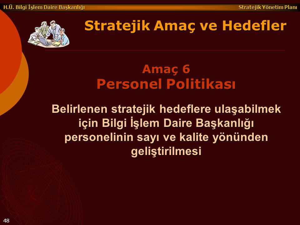 Stratejik Yönetim Planı H.Ü. Bilgi İşlem Daire Başkanlığı 48 Belirlenen stratejik hedeflere ulaşabilmek için Bilgi İşlem Daire Başkanlığı personelinin