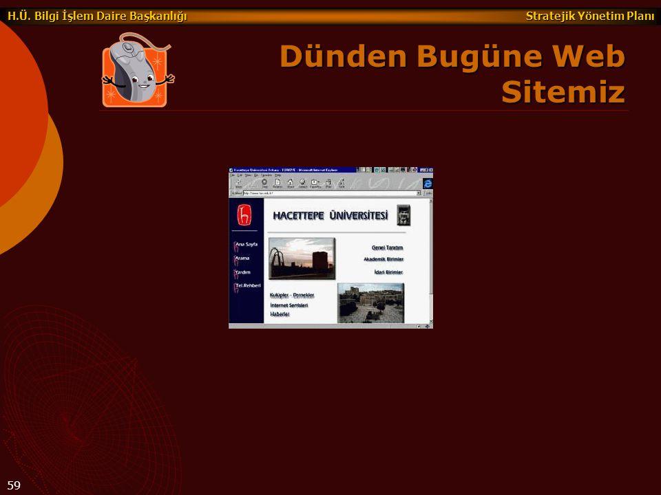 Stratejik Yönetim Planı H.Ü. Bilgi İşlem Daire Başkanlığı 59 Dünden Bugüne Web Sitemiz