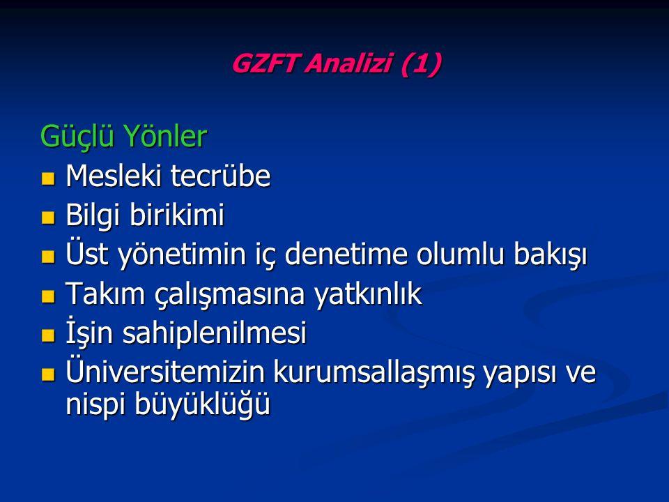 GZFT Analizi (1) Güçlü Yönler Mesleki tecrübe Mesleki tecrübe Bilgi birikimi Bilgi birikimi Üst yönetimin iç denetime olumlu bakışı Üst yönetimin iç d