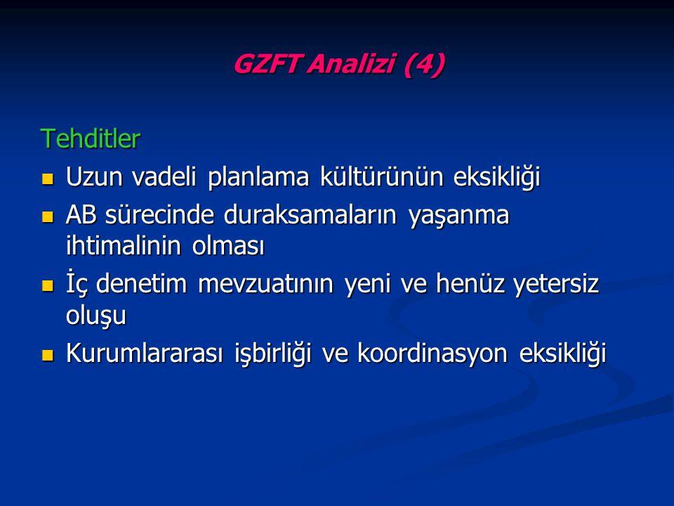 GZFT Analizi (4) Tehditler Uzun vadeli planlama kültürünün eksikliği Uzun vadeli planlama kültürünün eksikliği AB sürecinde duraksamaların yaşanma iht