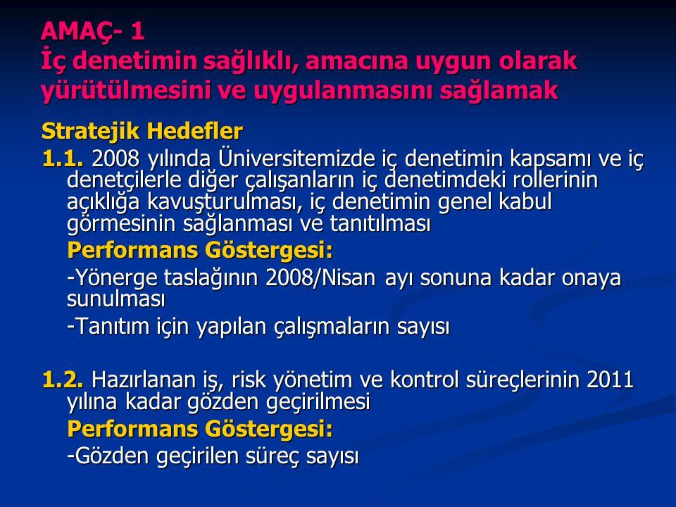 AMAÇ- 1 İç denetimin sağlıklı, amacına uygun olarak yürütülmesini ve uygulanmasını sağlamak Stratejik Hedefler 1.1. 2008 yılında Üniversitemizde iç de