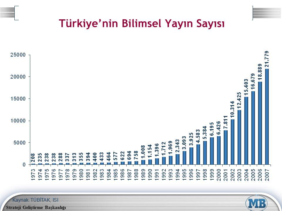 Strateji Geliştirme Başkanlığı Türkiye'nin Bilimsel Yayın Sayısı Kaynak: TÜBİTAK, ISI