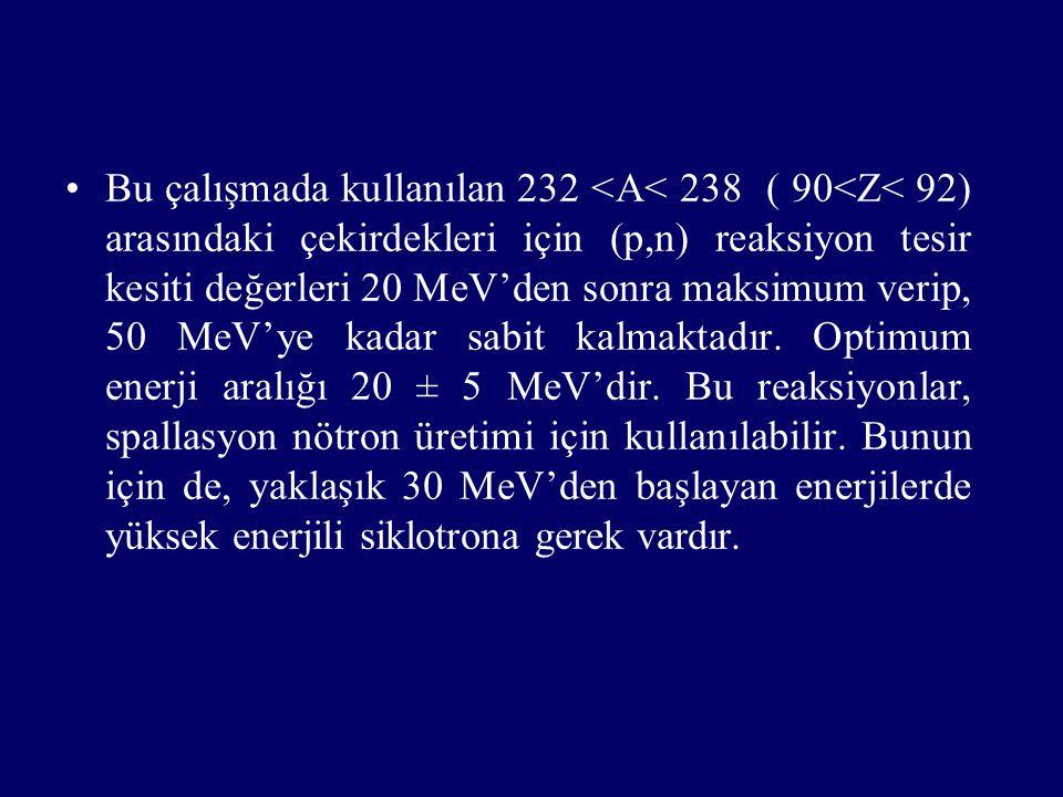 Bu çalışmada kullanılan 232 <A< 238 ( 90<Z< 92) arasındaki çekirdekleri için (p,n) reaksiyon tesir kesiti değerleri 20 MeV'den sonra maksimum verip, 50 MeV'ye kadar sabit kalmaktadır.