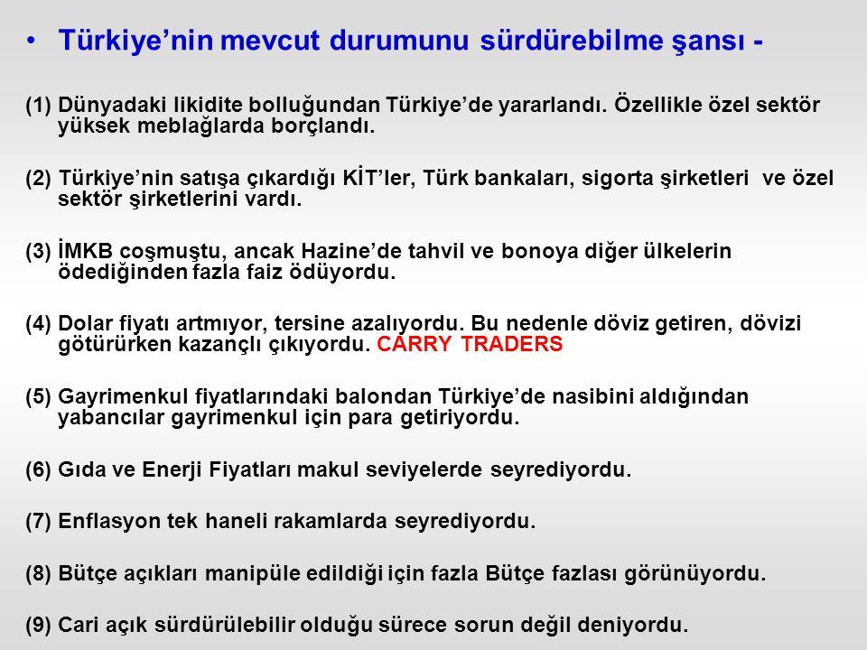 Türkiye'nin mevcut durumunu sürdürebilme şansı - (1) Dünyadaki likidite bolluğundan Türkiye'de yararlandı.