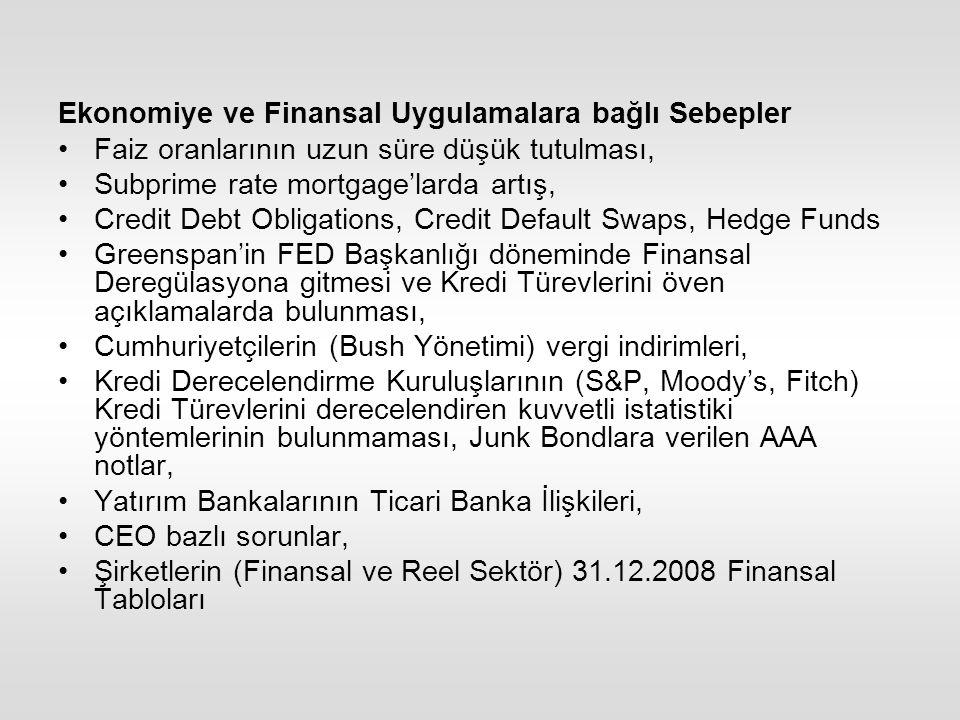 Ekonomiye ve Finansal Uygulamalara bağlı Sebepler Faiz oranlarının uzun süre düşük tutulması, Subprime rate mortgage'larda artış, Credit Debt Obligations, Credit Default Swaps, Hedge Funds Greenspan'in FED Başkanlığı döneminde Finansal Deregülasyona gitmesi ve Kredi Türevlerini öven açıklamalarda bulunması, Cumhuriyetçilerin (Bush Yönetimi) vergi indirimleri, Kredi Derecelendirme Kuruluşlarının (S&P, Moody's, Fitch) Kredi Türevlerini derecelendiren kuvvetli istatistiki yöntemlerinin bulunmaması, Junk Bondlara verilen AAA notlar, Yatırım Bankalarının Ticari Banka İlişkileri, CEO bazlı sorunlar, Şirketlerin (Finansal ve Reel Sektör) 31.12.2008 Finansal Tabloları